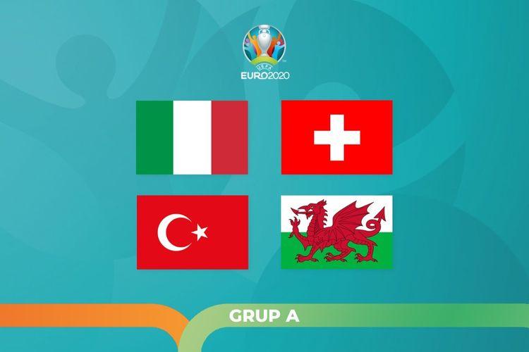 Grup A Euro 2021